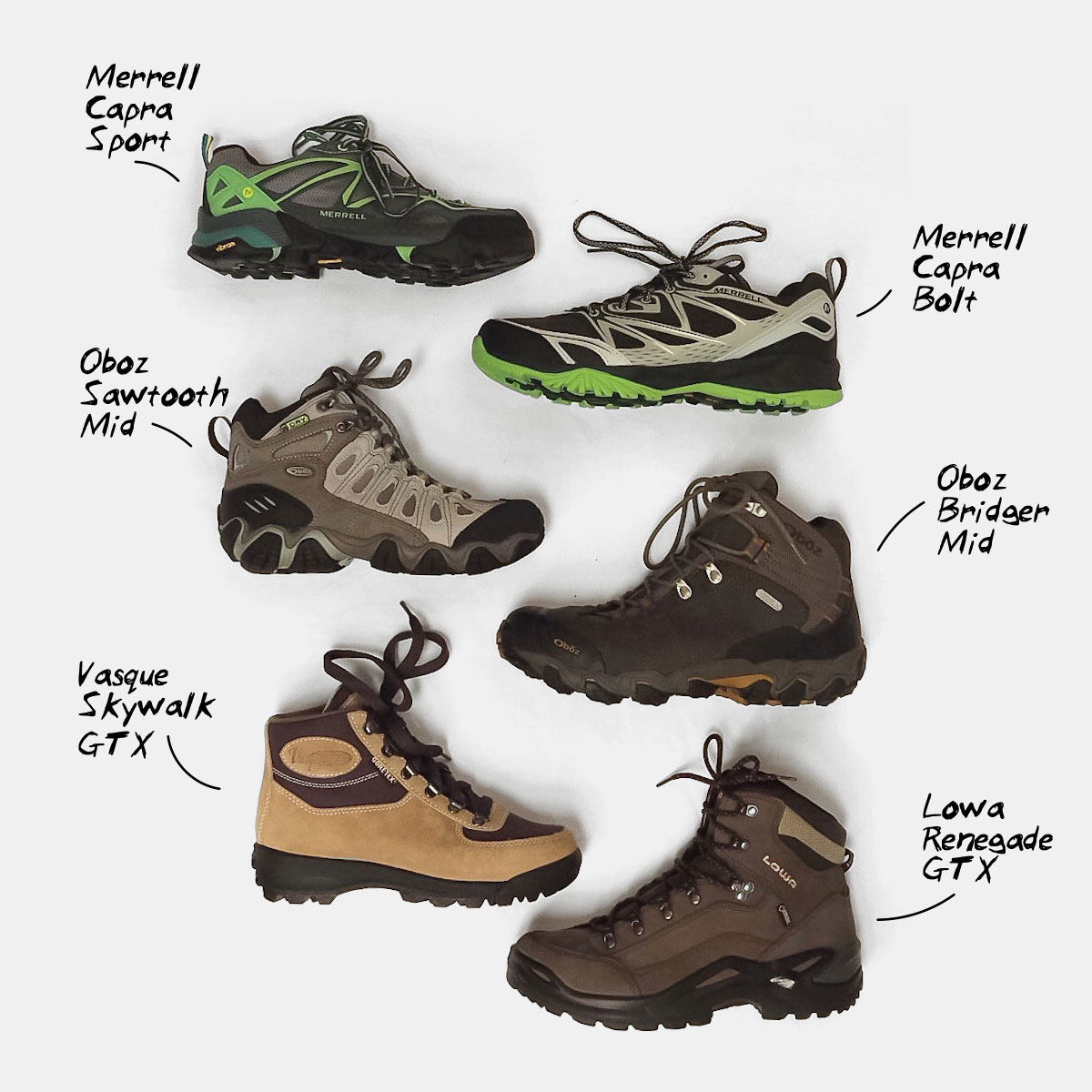 b116bab9b38 How to Pick Out the Right Hiking Boots - Active Endeavors